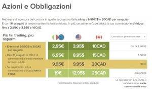 Commissioni e costi di Fineco Trading