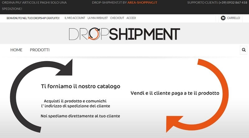 La formula proposta da Drop-Shipment è molto variegata e a prezzi estremamente concorrenziali