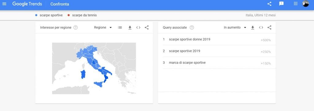Google Trends query