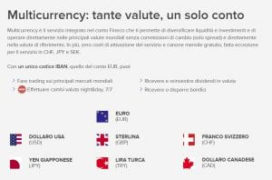 Multicurrency Fineco Trading