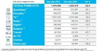 Nielsen Pubblicità