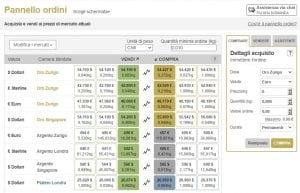 Compra e vendi oro argento e platino Bullionvault