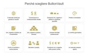 cos'è e come funziona bullionvault
