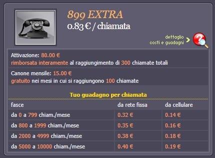 Numeri 899 goldline extra