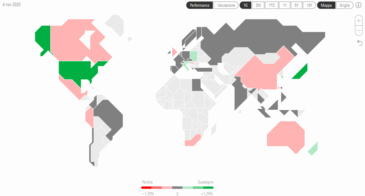 Barometro mercati globali