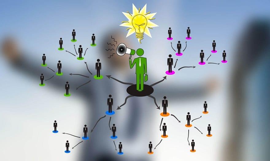 Il Network Marketing non è uno schema Ponzi, in quanto le vendite piramidali sono vietate in Italia
