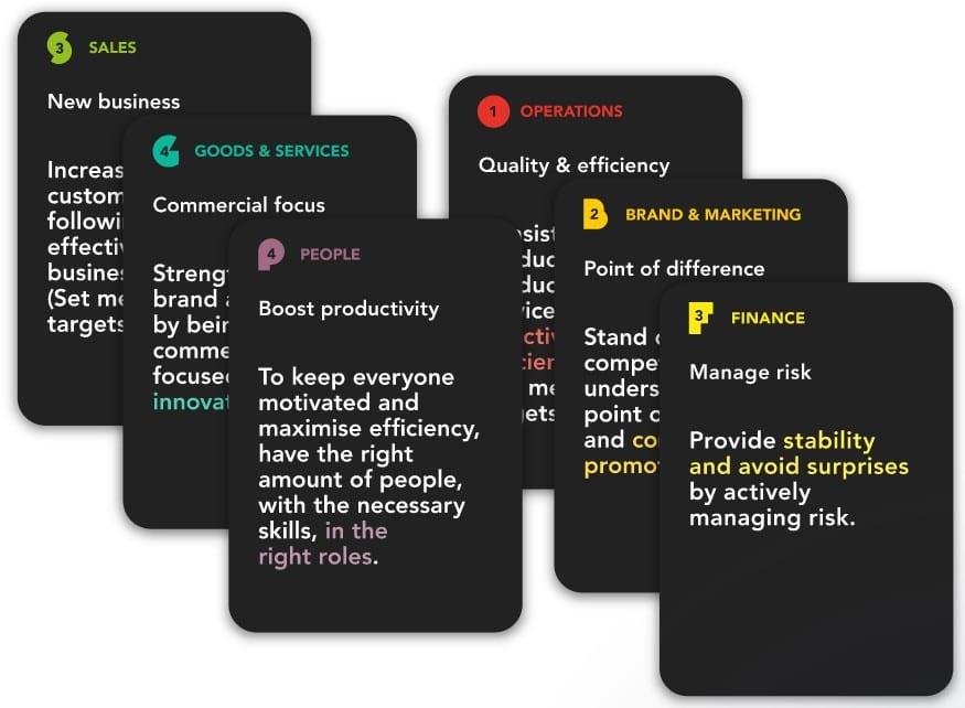 Business Sorter Software Business Plan